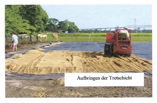 Reitplatzgewebe für Hobby-Platz 20m x 30m