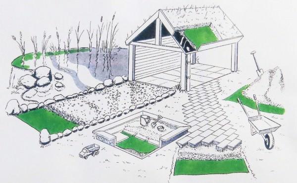 100 m² Gartenvlies - Straßenbauvlies 2,00m x 50m